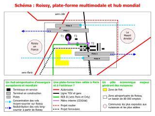 Schéma : Roissy, plate-forme multimodale et hub mondial