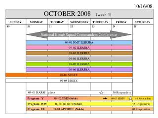 OCTOBER 2008    (week 4)