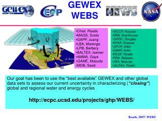 GEWEX WEBS