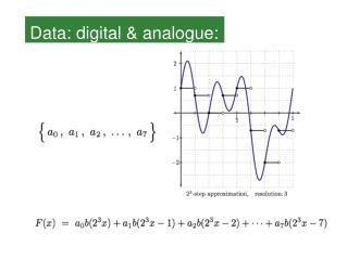Data: digital & analogue: