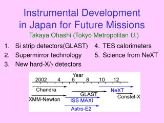 Instrumental Development in Japan for Future Missions
