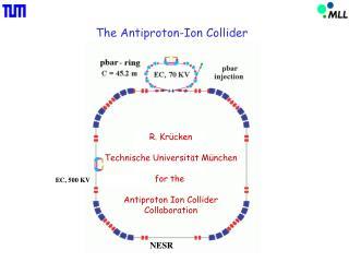 The Antiproton-Ion Collider