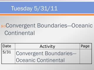 Convergent Boundaries—Oceanic Continental