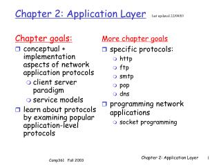 Chapter 2: Application Layer last updated 22/09/03