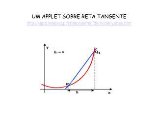 UM APPLET SOBRE RETA TANGENTE sapp.telepac.pt/criarplus/mat/deriv/derivadas.htm