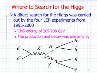 Where to Search for the Higgs