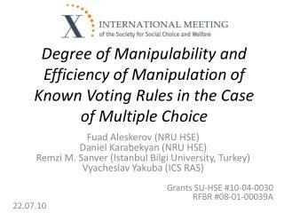 Fuad Aleskerov (NRU HSE) Daniel  Karabekyan  (NRU HSE)
