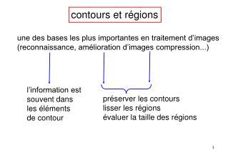contours et régions