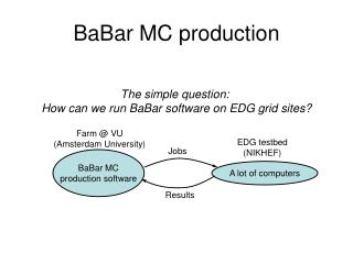 BaBar MC production