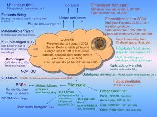 Eureka Projektet startar i augusti 2002 Gunnel Berlin anställs på halvtid