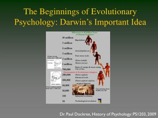 The Beginnings of Evolutionary Psychology: Darwin's Important Idea