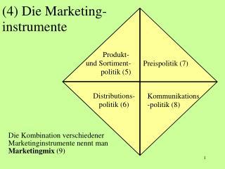 Produkt-  und Sortiment- politik 5