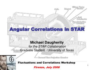 Angular Correlations in STAR