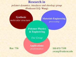 Research in  polymer dynamics, interfaces and rheology group  (Professor S.Q. Wang)