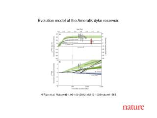 H Rizo  et al. Nature 491 , 96-100 (2012) doi:10.1038/nature11565