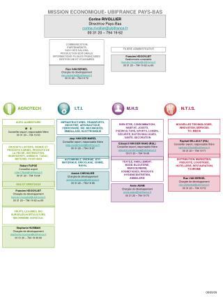 MISSION ECONOMIQUE- UBIFRANCE PAYS-BAS