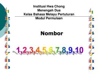Institusi Hwa Chong Menengah Dua  Kelas Bahasa Melayu Pertuturan  Modul Permulaan