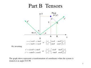 Part B  Tensors