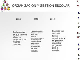 ORGANIZACION Y GESTION ESCOLAR