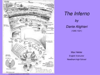 The Inferno by Dante Alighieri (1265-1321) Max Hekler English Instructor Needham high School