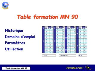 Table formation MN 90