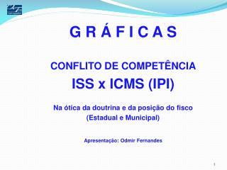 G R Á F I C A S CONFLITO DE COMPETÊNCIA ISS x ICMS (IPI)