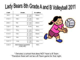 Lady Bears 8th Grade A and B Volleyball 2011
