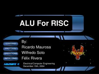 ALU For RISC