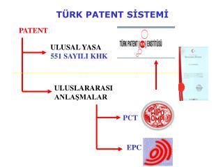 TÜRK PATENT SİSTEMİ