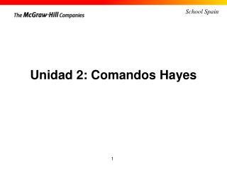 Unidad 2: Comandos Hayes