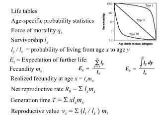 E x  = Expectation of further life: