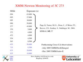 XMM-Newton Monitoring of 3C 273
