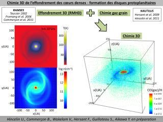 Chimie 3D de l'effondrement des cœurs denses - formation des disques protoplanétaires