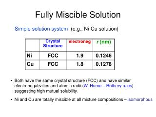 Fully Miscible Solution