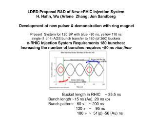 LDRD Proposal R&D of New eRHIC Injection System H. Hahn, Wu (Arlene  Zhang, Jon Sandberg