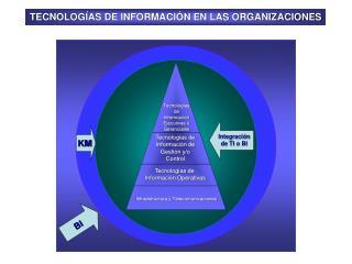 Infraestructura y Telecomunicaciones