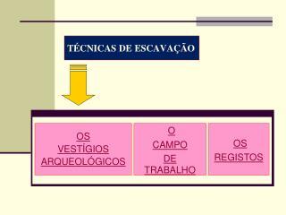TÉCNICAS DE ESCAVAÇÃO
