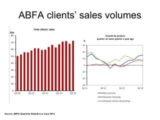 ABFA clients� sales volumes