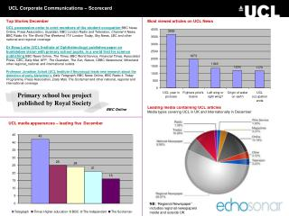 UCL Corporate Communications – Scorecard