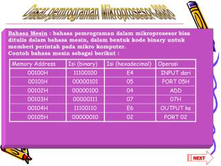Dasar pemrograman Mikroprosesor 8086