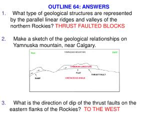 OUTLINE 64: ANSWERS   What type of geological structures are represented