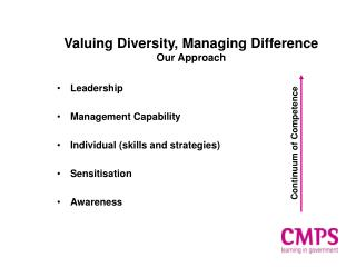Valuing Diversity, Managing Difference Our Approach