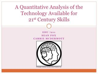 A Quantitative Analysis of the Technology Available for  21 st  Century Skills