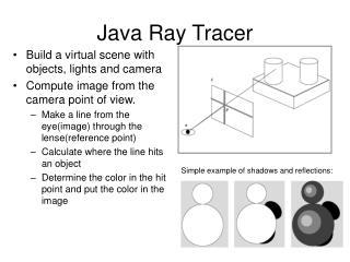 Java Ray Tracer