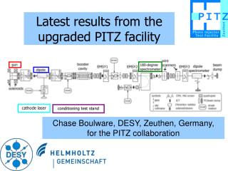 Latest results from the upgraded PITZ facility