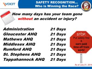 SAFETY RECOGNITION� Who is Winning the Race?