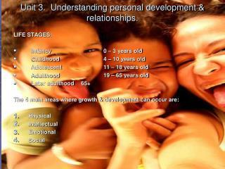 Unit 3.  Understanding personal development  relationships.