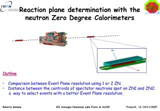 Reaction plane determination with the neutron Zero Degree Calorimeters
