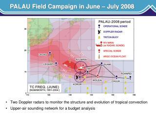 PALAU Field Campaign in June – July 2008