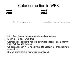 Color correction in WFS